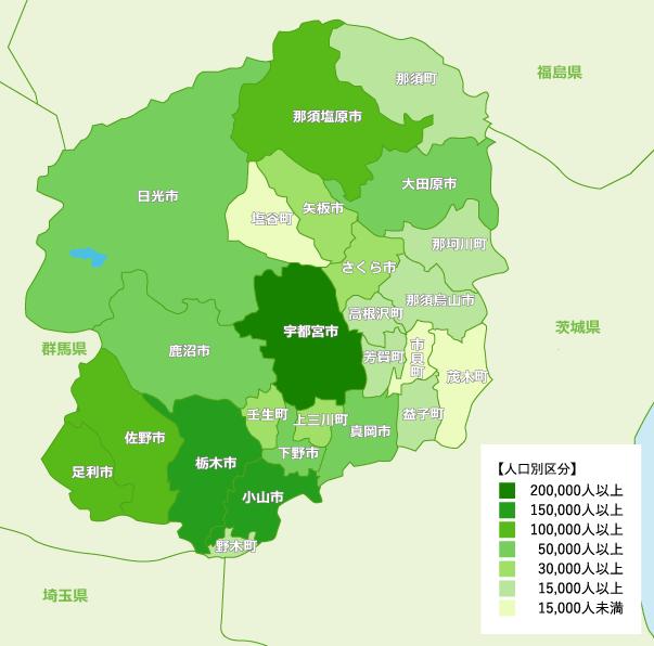 栃木県 地域別人口